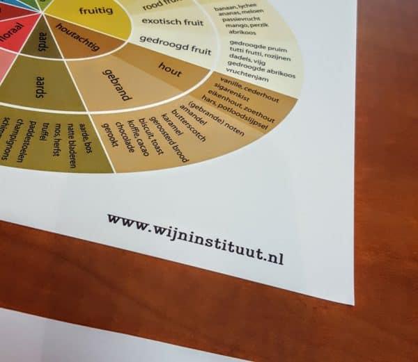 Basis wijncursus bij Het Wijninstituut